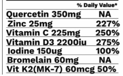 Quercetin and zinc studies for covid-19
